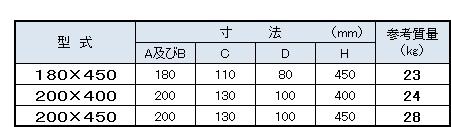 フェンス基礎寸法表1(180~200 H=450)