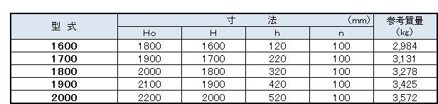 フリュームウォール寸法表8(I型 1600)