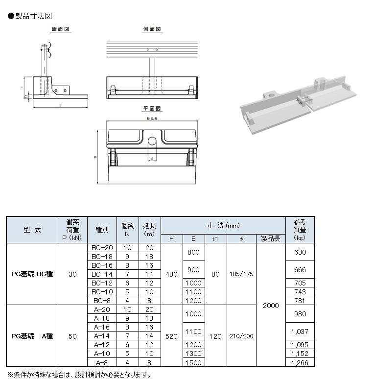 プレガード製品寸法図・寸法表