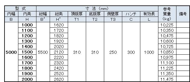 ボックス寸法表16(5000)