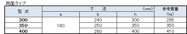省力型歩車道境界ブロック寸法表1(両面タイプ)