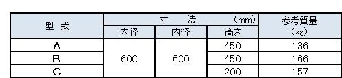 落差桝寸法表1(本体)