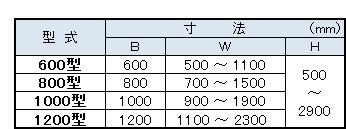 集水桝寸法表