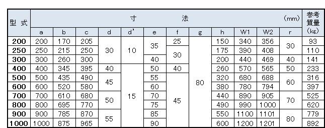 JBF寸法表