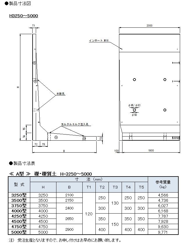NKウォールA型寸法図・寸法表グループ化