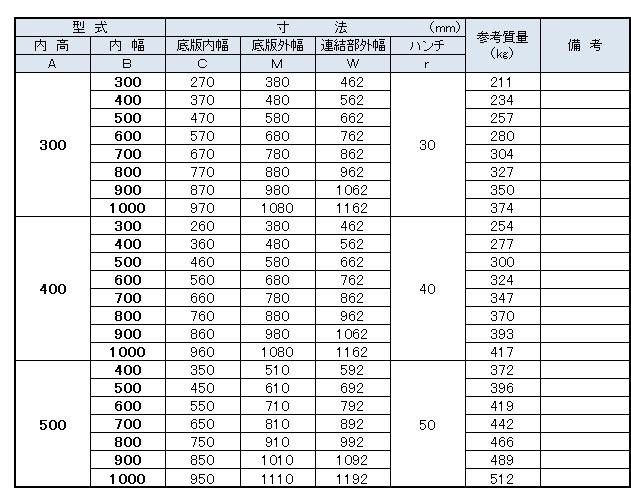 NKフリューム寸法表