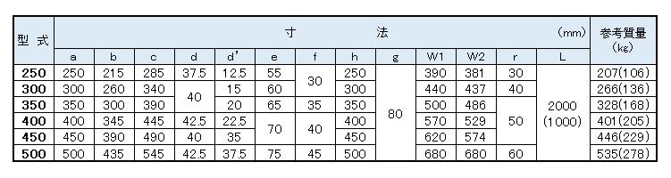 イコール暗渠JBF(表)