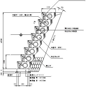 カゴボックス標準断面図