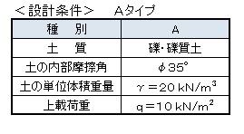 富山県L型擁壁(設計条件)