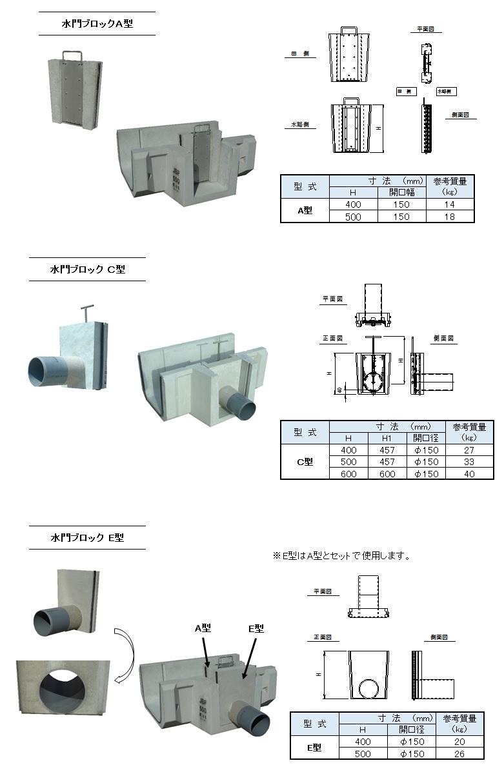 新型簡易水門ブロック(A,C,E)R1