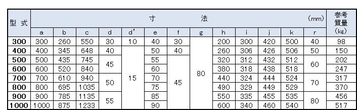 JBF分水寸法表22