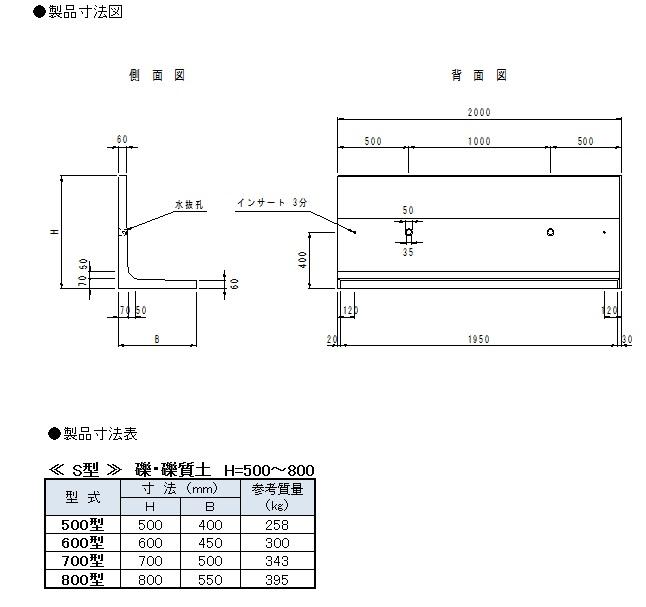NK-S型(製品規格)