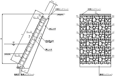 nブロック標準断面図