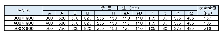 FR桝(中間ベース寸法)