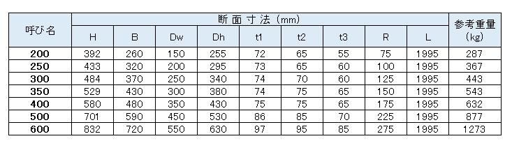 Ⅱ型寸法図-1