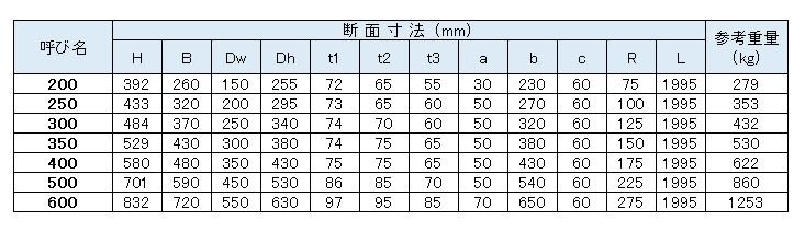 Ⅲ型寸法図-1