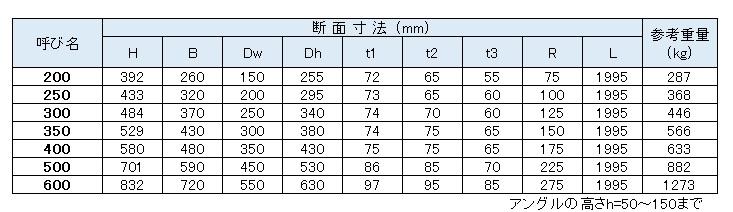 Ⅳ型寸法図-1