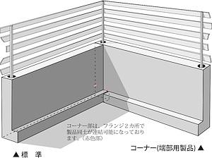 シキール(製品コーナー部)