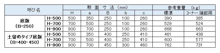 シキール(製品寸法表)