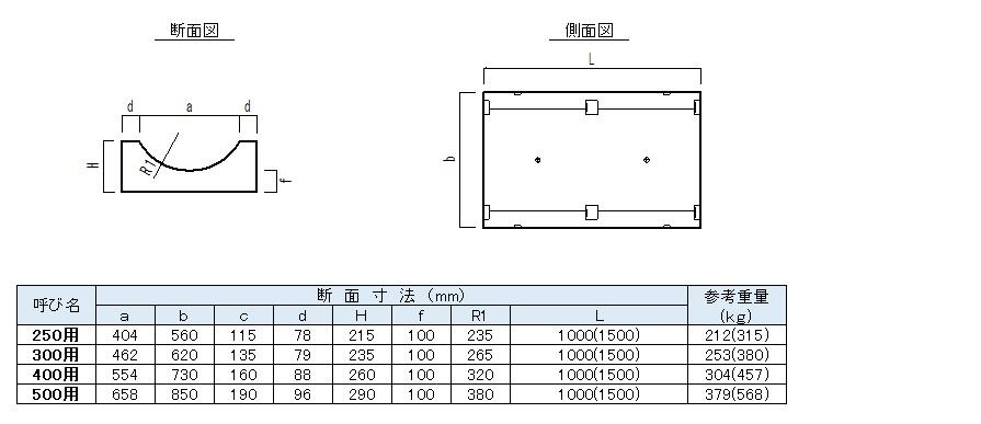 FR横断側溝(ベース)4