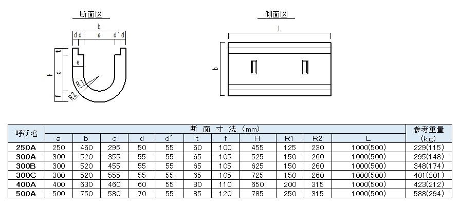 FR横断側溝(本体)4