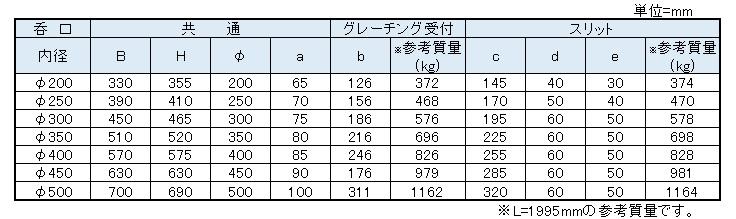 寸法図(排水性舗装対応型)