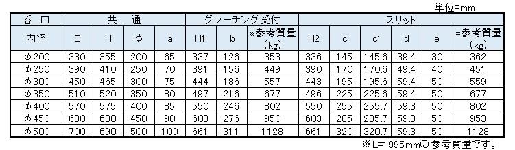 寸法図(縦断マウンドアップ)