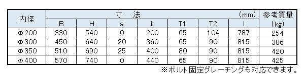 桝(寸法図)