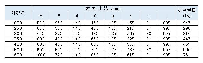 集水桝寸法図(Ⅰ型)