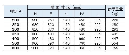 集水桝寸法図(Ⅱ型)