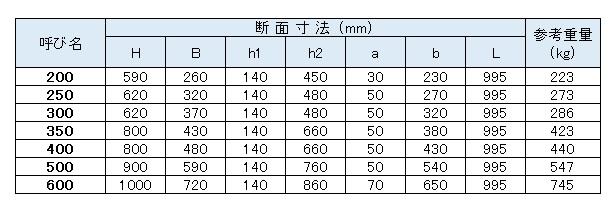 集水桝寸法図(Ⅲ型)