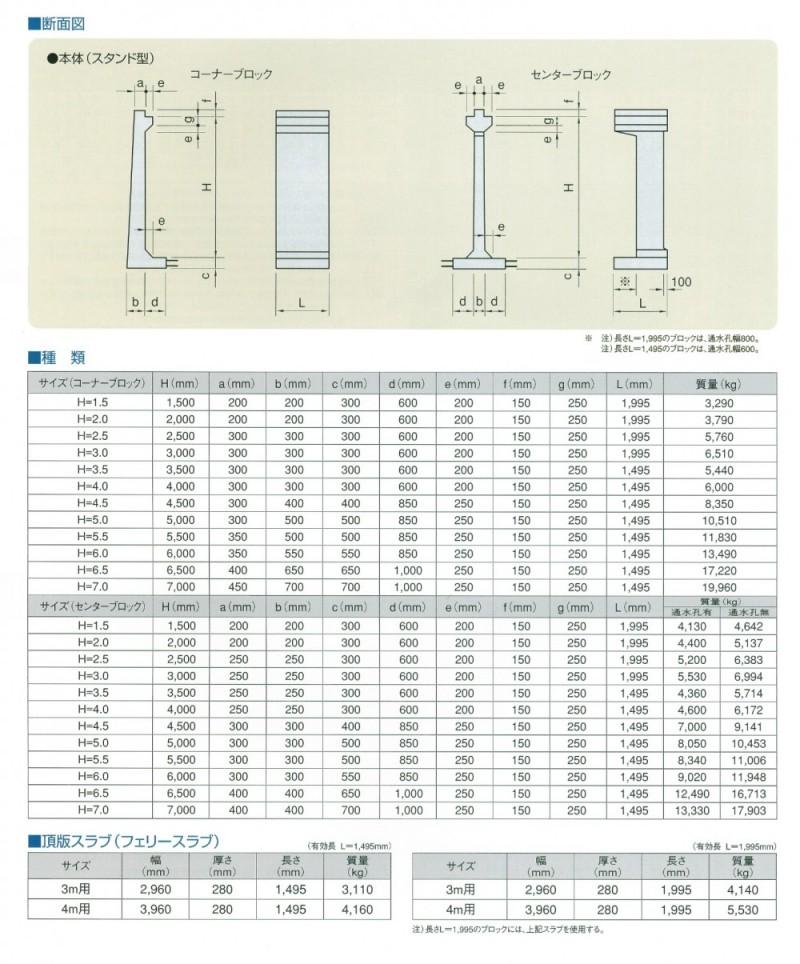 製品規格(スタンド地下水有り)