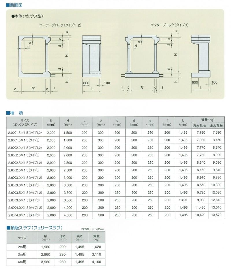 製品規格(ボックス型)