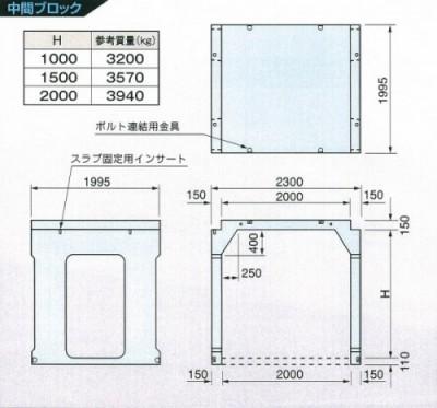 寸法図(中間ブロック)
