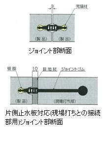 TJフリューム(ジョイント部断面)