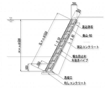 製品規格3-1