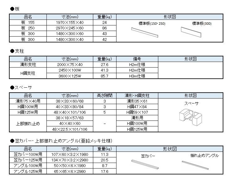 防風板柵(規格寸法)2