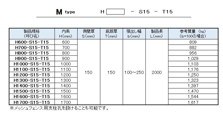 製品規格表Mタイプ